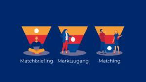 Matchilla - die Matching-Plattform für Marketingentscheidende
